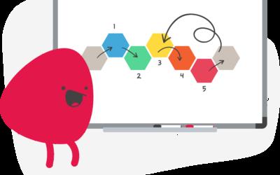 Pourquoi un blog dédié à l'expérience utilisateur ?